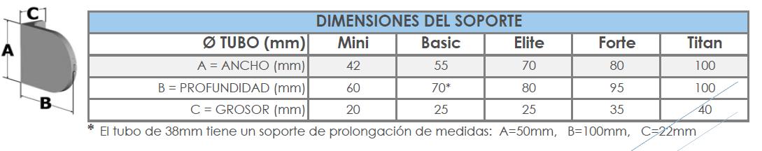 Dimensiones del Soporte
