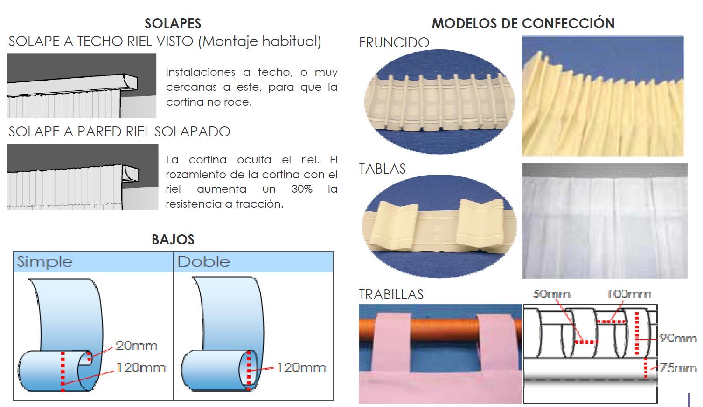 Modelos de confección, bajos y solapes