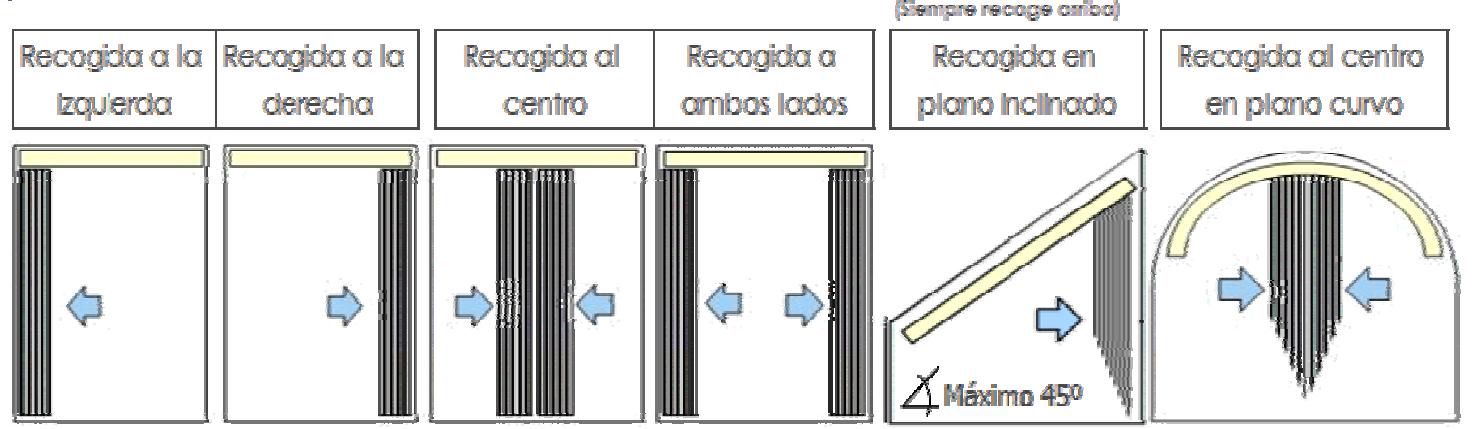Tipos de recogida de la cortina tradicional